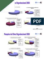 grafico pesquisa clima cbpj