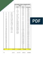Dinamica Excel.