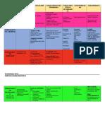 Comparativo Enf Periodontal