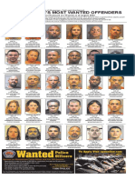 Albuquerque's Most Wanted Offenders, Aug 2016