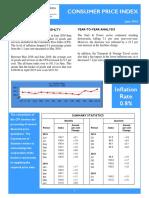 Consumer Price Index - Jun 16