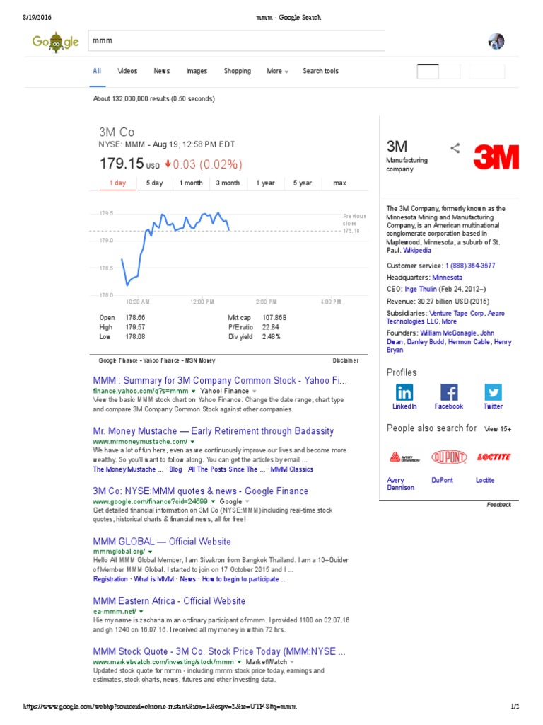 Mmm Stock Quote Mmm  Websites  Companies
