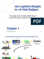 Ppp Scm Chapter1 (Supply chain Management)