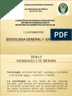 Sociologia General y Jurídica Tema 1