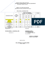 Table of Specification Tax 321