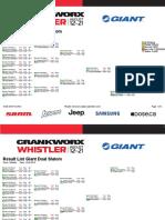 Results DualSlalom ProMen