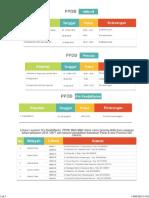 PPDB SMAN - DKI Jakarta Jadwal PPDB 2016.doc