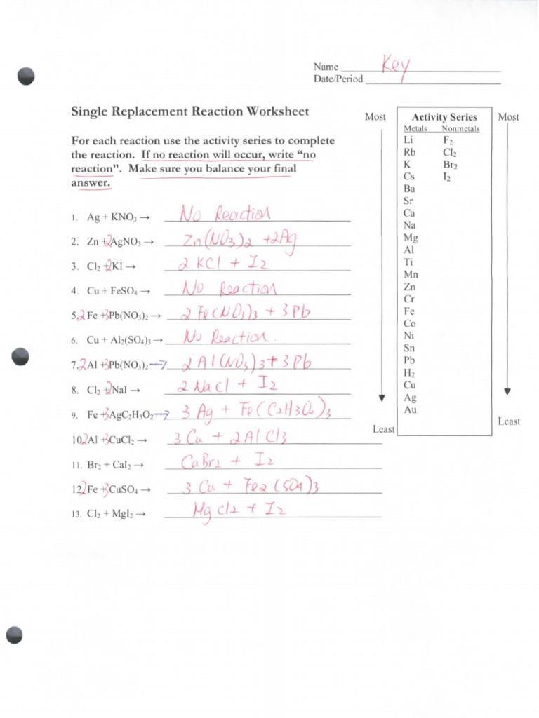 Single Replacement Reaction Worksheet Key