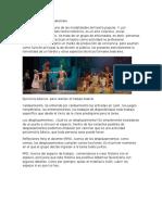 Teatro Folklorico de Guatemala