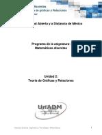 Unidad 2. Teoria de graficas y relaciones.pdf