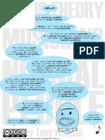 music theory.pdf