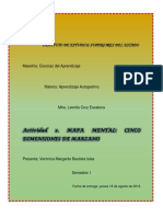 Mapa Mental. Cinco Dimensiones de Marzano