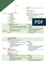 Penicilinas (1)