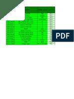 New Site Parameter Tempalate