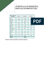 LP 7. Asistenta Sociala Si Protectia Copilului in Judetul CONSTANTA