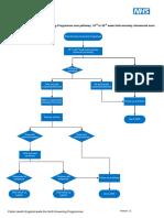 FASP Fetal Anomaly Ultrasound Screening Pathwayv12