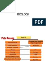 1-ruang lingkup biologi.pdf