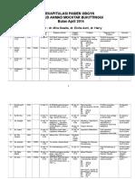 Rekapitulasi Pasien Obgyn Apr 2014 2