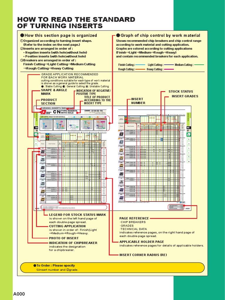 86538 Morse 386 MARXBORE #1 HD//SM DRL HSS B//G 135