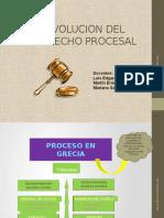 Tema 3-Evolución Del Derecho Procesal