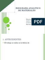 Cursograma Analitico de Materiales