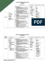 Rancangan Tahunan T2 BM 2011