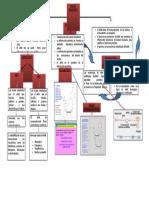 148208178-Mapa-Conceptual-de-Acidos-Nucleicos.docx