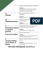 Metode Pengkajian SAMPLE