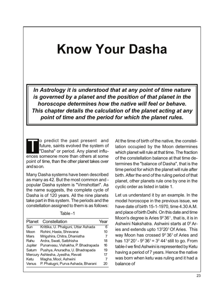 Know Your Dasha | New Age Practices | Technical Factors Of Astrology