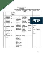 Daftar Produk Pelayanan Publik Bsn_kirim