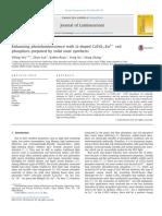 Enhancing Photoluminescence With Li-doped CaTiO