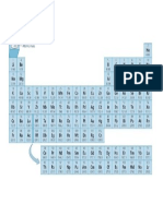 Skeletal Periodic Table