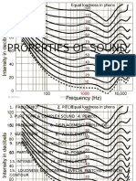 5. Properties of Sound