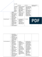 Social Work Theory and Methods Comparison Table
