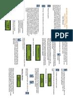 Manual de Usuario Control de Acceso IButton Ingles
