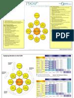 Togaf 9.1 Adm Steps Reference Card