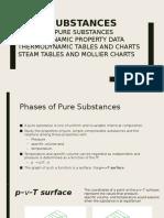 Pure Substances (1)