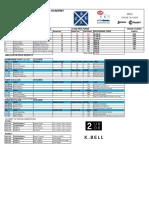 2016 CSBA Whistler Open Results