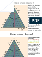 Chapter 03 - Igneous Rock New Clasification (Plotting on Ternary Diagram I)
