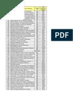 Knovel Titelliste AcademicFHSelection 2015