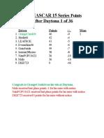2015 nascar 15 series points