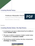 CreatingMarketValue.pptx