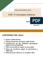 Cap2. Ciclo Hidrológico (1)