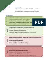 PMO4web.pdf
