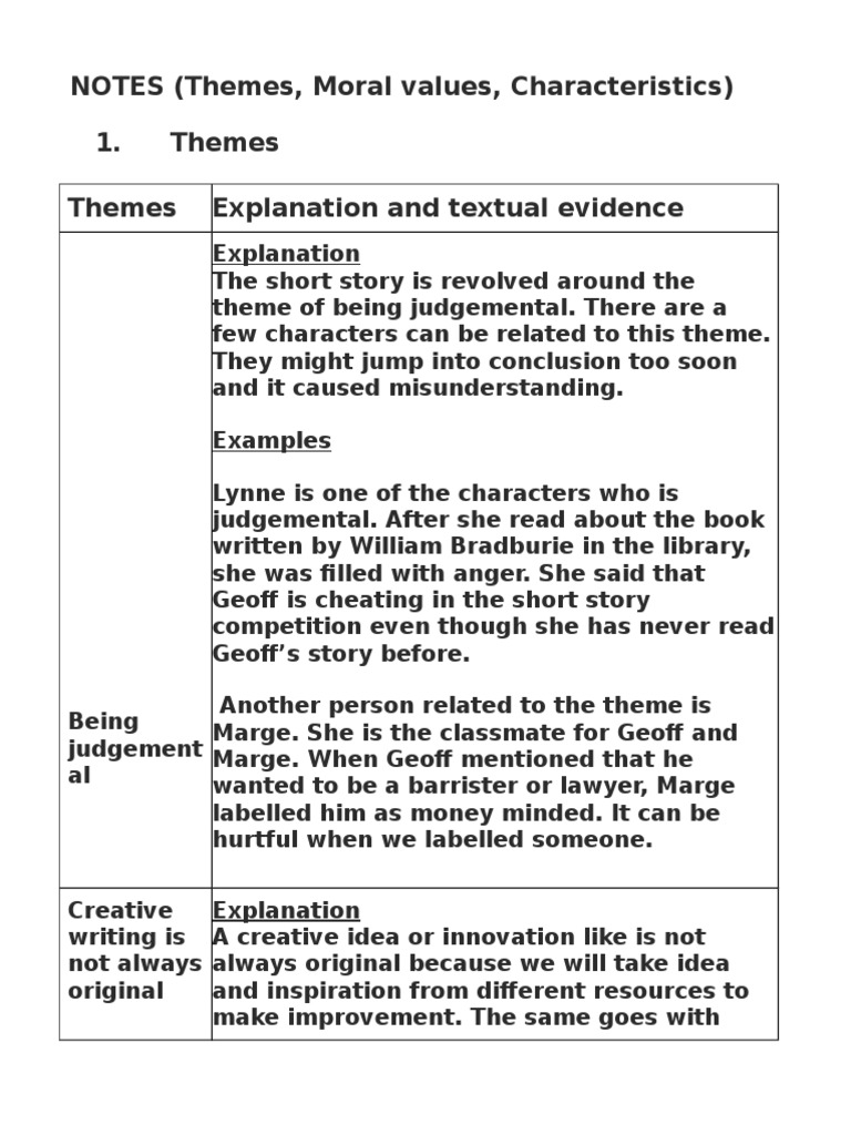 Moral Values Examples Choice Image - example cover letter for resume