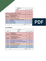 Structure d (1st Year 1st Semester Undergraduate)