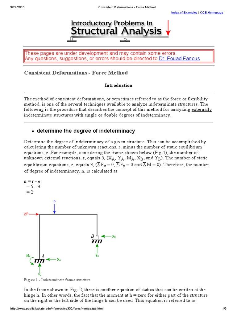 Consistent Deformations Force Method Deformation