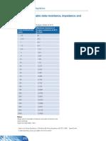 r1+r2 values tables.pdf