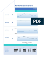 Sales Management Dashboard Template