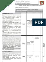 Plan  Bimestral 2016-2017